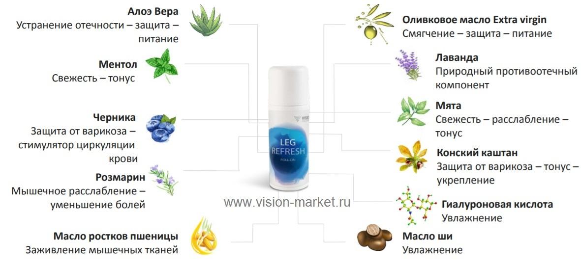 Купить Гель_Vision Roll-on gel Leg Refresh, Гель Лэг Рефреш Vision Визион Вижен Вижн, Моментальное ощущение комфорта и легкости